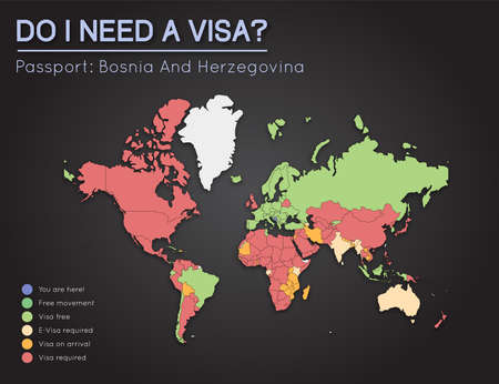 herz: Visas information for Bosnia and Herzegovina passport holders. Year 2017. World map infographics showing visa requirements for all countries. Vector illustration. Illustration