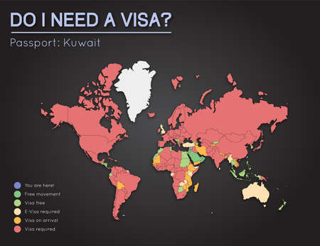 foreigner: Visas information for State of Kuwait passport holders. Year 2017. World map infographics showing visa requirements for all countries. Vector illustration.