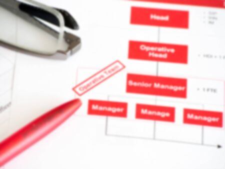 operative: Close-up -organizational chart with a red pen and glass over white - Operative Team with Senior Manager and managers