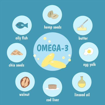 Medical infographics. Omega-3. Omega-3 rich foods: oily fish, linseed oil, Chia seeds, walnuts, hemp seed, butter, egg yolk, cot liver. Vector illustration.