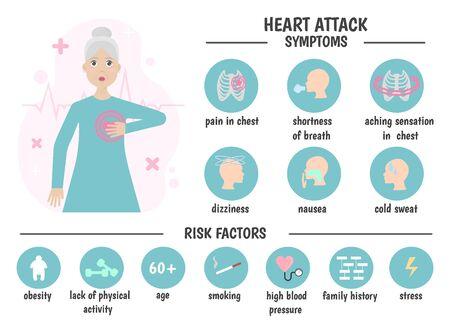 Medical infographic heart attack. Symptoms, risk factors. Vector illustration.  イラスト・ベクター素材
