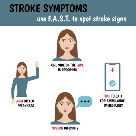 Stroke signs and symptoms. Medical infographic on white background.