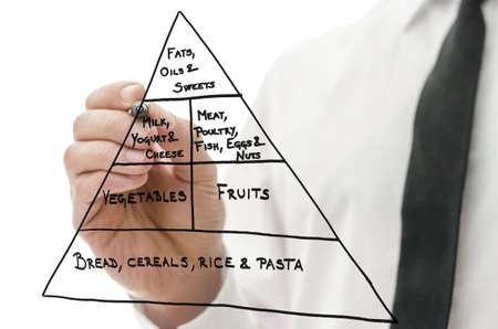 piramide alimenticia: Hombre de dibujo a mano pir�mide alimenticia en una pizarra virtual Foto de archivo