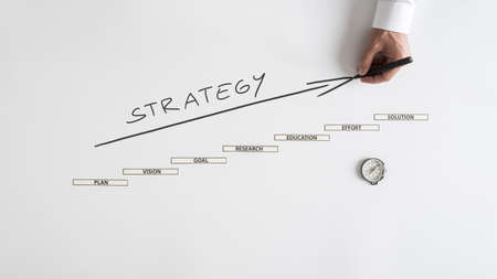 Businessman drawing upward arrow and strategy handwritten over white background with steps that represent important elements in business and compass.