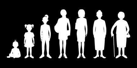 �infant: Generaci�n de la mujer desde beb�s hasta adultos mayores. Beb�, ni�o, adolescente, estudiante, mujer de negocios, adulto y una mujer mayor. Im�genes realistas aislados sobre fondo blanco.