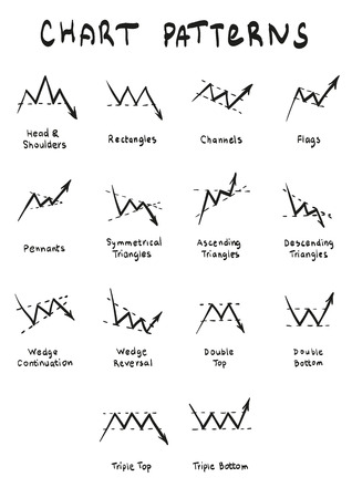 forex: Forex, finance and stocks