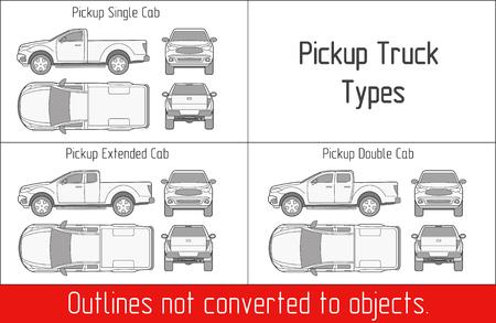 Traçage de camion de voiture Traçage de traçage non élargi