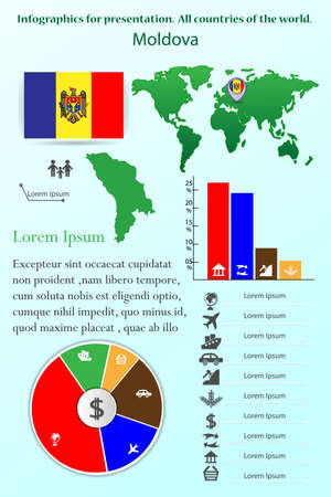 Moldova. Infographics for presentation. All countries of the world