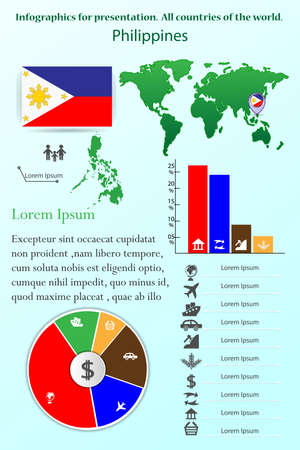 Philippines. Infographics for presentation. All countries of the world
