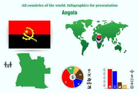 Angola. All countries of the world. Infographics for presentation