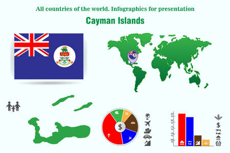 Cayman Islands. All countries of the world. Infographics for presentation