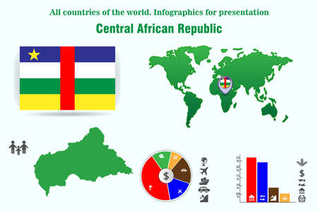 Central African Republic. All countries of the world. Infographics for presentation