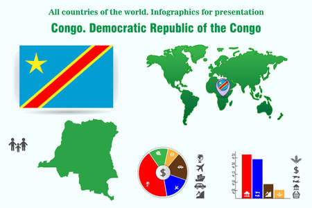Congo. Democratic Republic of the Congo. All countries of the world. Infographics for presentation. Set of vectors