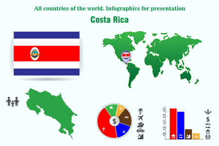 Costa Rica. All countries of the world. Infographics for presentation. Set of vectors