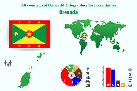 Grenada. All countries of the world. Infographics for presentation. Set of vectors