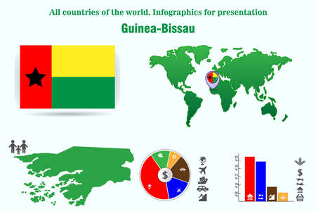 Guinea-Bissau. All countries of the world. Infographics for presentation. Set of vectors