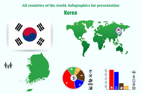 Korea. All countries of the world. Infographics for presentation. Set of vectors