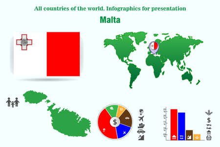 Malta. All countries of the world. Infographics for presentation. Set of vectors