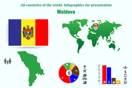 Moldova. All countries of the world. Infographics for presentation. Set of vectors
