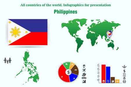 Philippines. All countries of the world. Infographics for presentation. Set of vectors