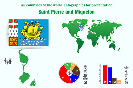 Saint Pierre and Miquelon. All countries of the world. Infographics for presentation. Set of vectors