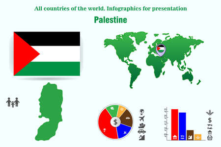 Palestine. All countries of the world. Infographics for presentation. Set of vectors