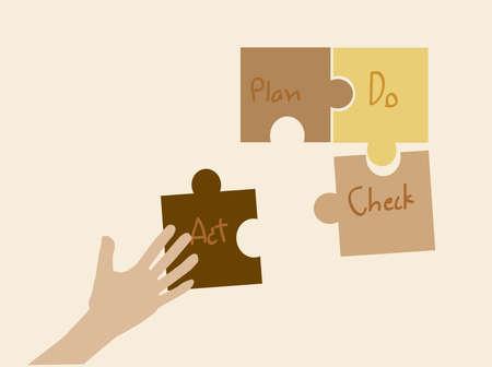 Vector PDCA  Plan Do Check Act  Illustration