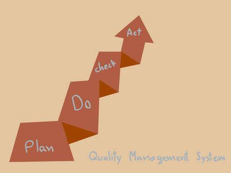 plan do check act: Vector PDCA  Plan Do Check Act  Illustration