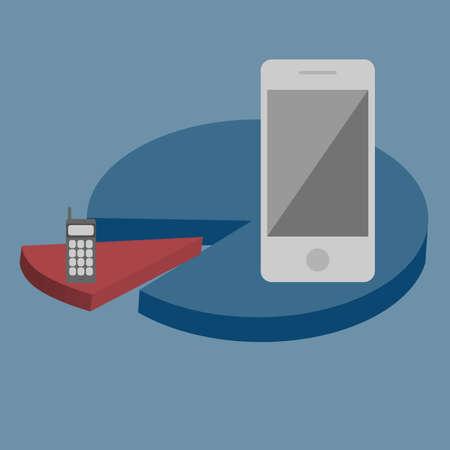 Telephone market share