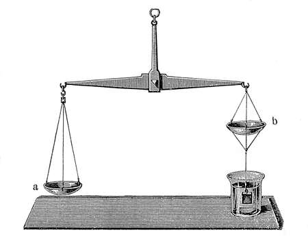 Any object, wholly or partially immersed in a fluid, is buoyed up by a force equal to the weight of the fluid displaced by the object Archimedes
