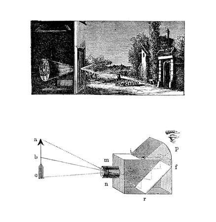 darkroom: Engraving describing how a camera oscura or pinhole image works