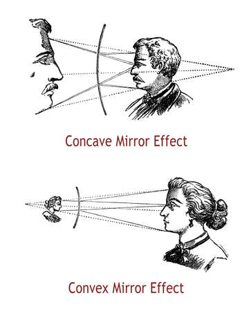 concave: Optics, concave and convex mirror effects, light focus converging, diverging and reflection