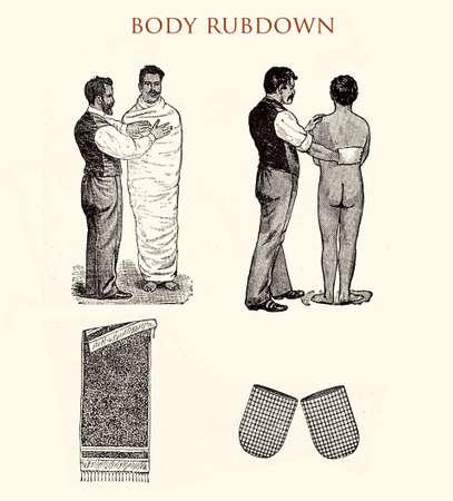 Body rubdown technique,vintage illustration