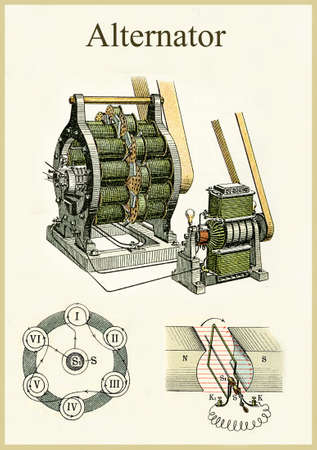 Physics and electricity application: alternator, vintage images from an ancient Physics book explaining the electrical machine and its parts Stock Photo