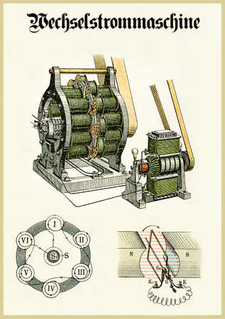 Physics and electricity application: alternator (Wechselstrommaschine), vintage images from an ancient German physics book explaining the electrical machine and its parts Stock Photo