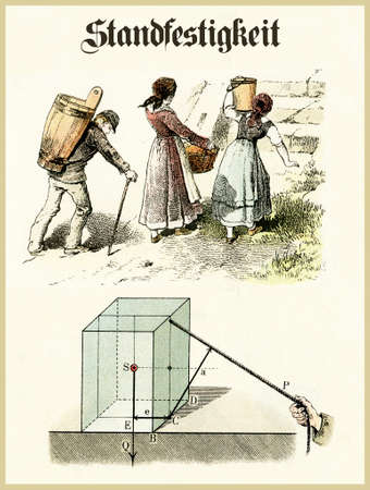 Physics laws: stability under load (Standfestigkeit), vintage images from an ancient German physics book explaining clearly the physical concept