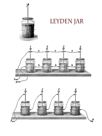 electricity and lab applications: Leyden jar, bottle filled with water with a metal foil inside and outside  and a metal spike through the jar lid to make contact with the inner foil, a first kind of capacitor able to store high voltage elctric charge, vintage illustration Stock Photo