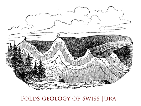 Engraving depicting the geological structure of the Swiss Jura mountains