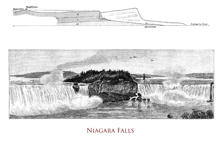 Vintage engraving of Niagara falls, waterfalls at the international border between the Canadian province of Ontario and the American state of New York.