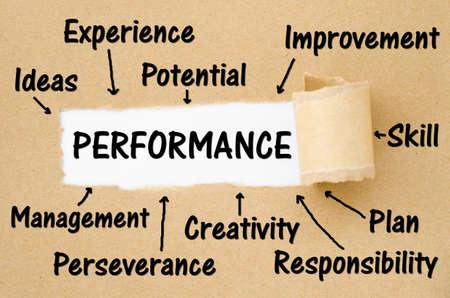 performance improvement: Key performance indicator (kpi) concept on torn paper background.
