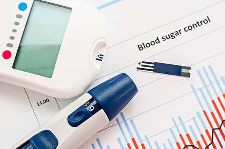 blood sugar: Blood sugar measurement on blood sugar control chart.