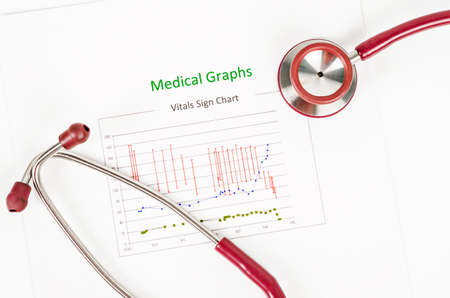 vitals: Vitals sign chart, Medical Graphs and red stethoscope on white background. Vital sign record concept.