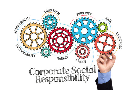 long term goal: Gears and Corporate Social Responsibility Mechanism on Whiteboard