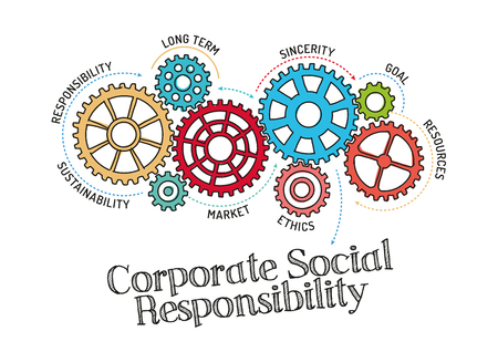 long term goal: Gears and Corporate Social Responsibility Mechanism Illustration