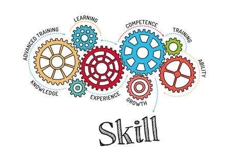 skill: Gears and Skill Mechanism Illustration