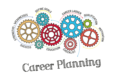 strengths: Gears and Career Planning Mechanism