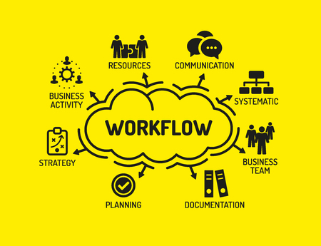 Flusso di lavoro. Grafico con le parole chiave e le icone su sfondo giallo Vettoriali