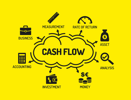 keywords background: Cash Flow. Chart with keywords and icons on yellow background Illustration