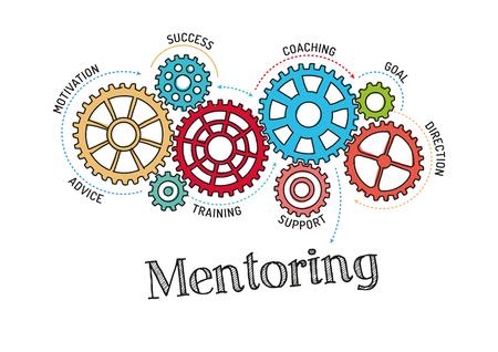 Gears and Mentoring Mechanism Vetores
