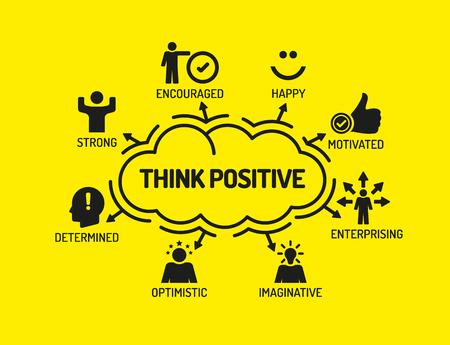 Denk positief. Grafiek met zoekwoorden en pictogrammen op gele achtergrond